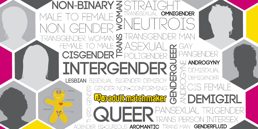 amm-gender-expression_668x334